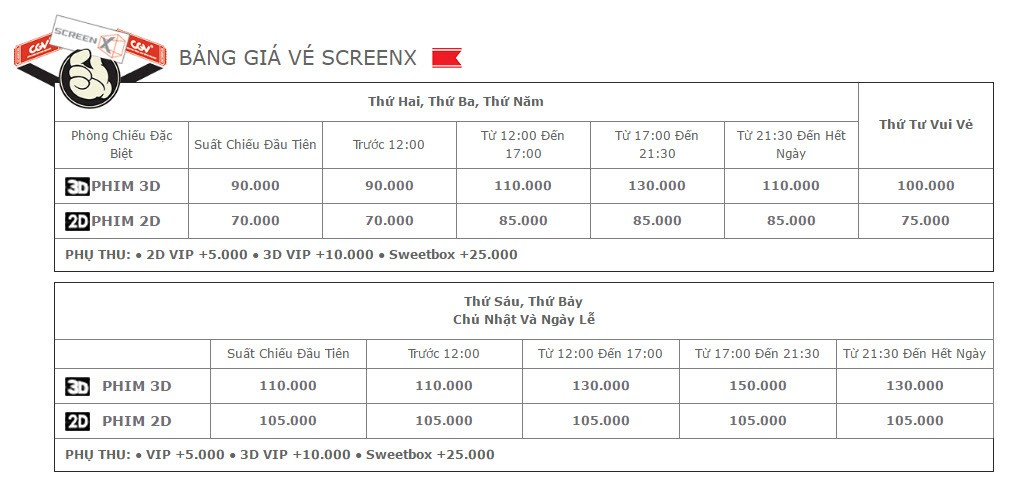 Giá vé ScreenX