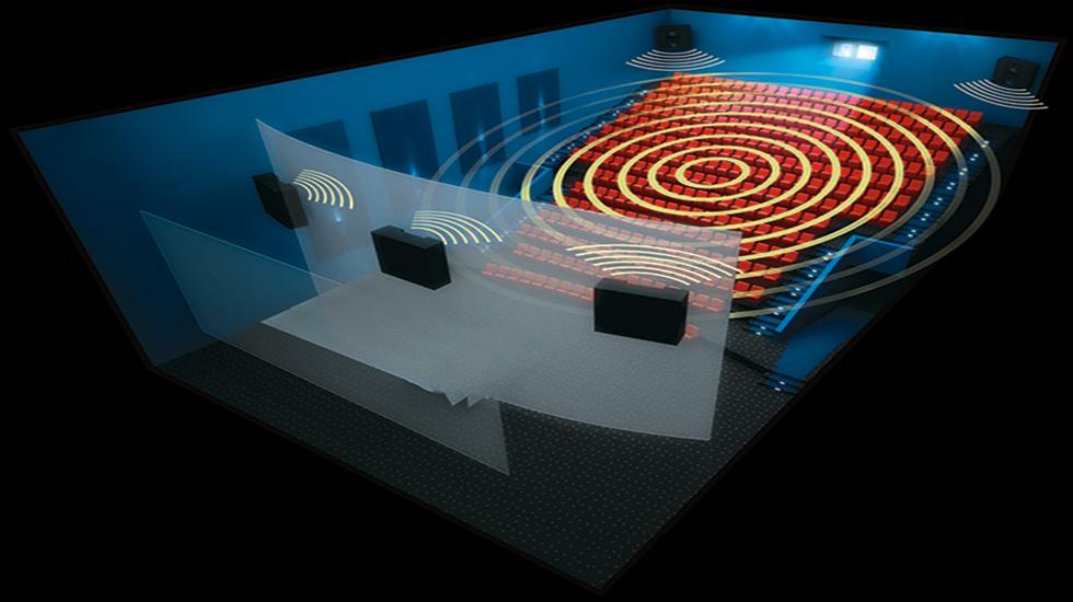 Bố trí âm thanh trong phòng IMAX