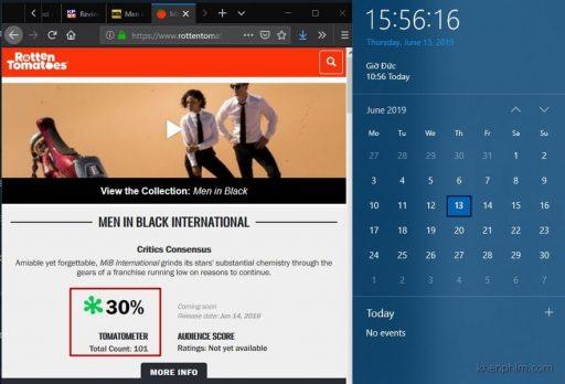 Điểm số trên Rotten Tomatoes của Men in Black