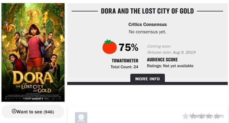 """Phim được """"Cà Chua Thối"""" chấm khá cao: 75% tươi - Dora and the Lost City of Gold"""