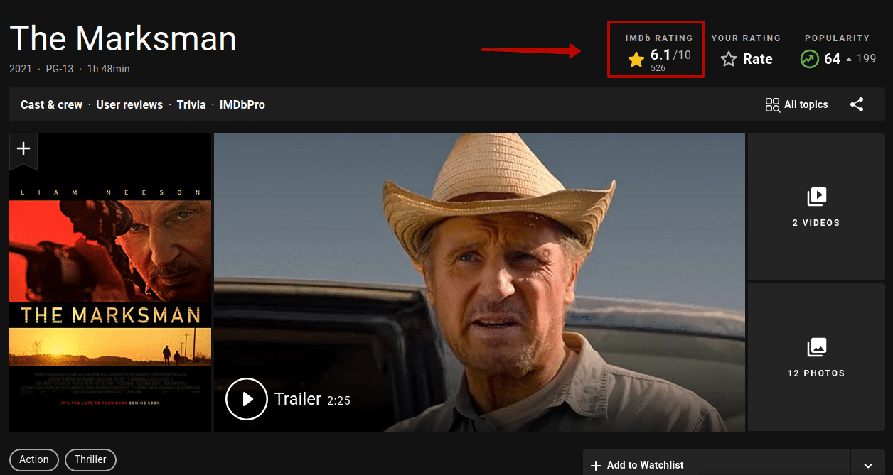 Điểm trên IMDb của phim The Marksman (Tay Xạ Thủ)