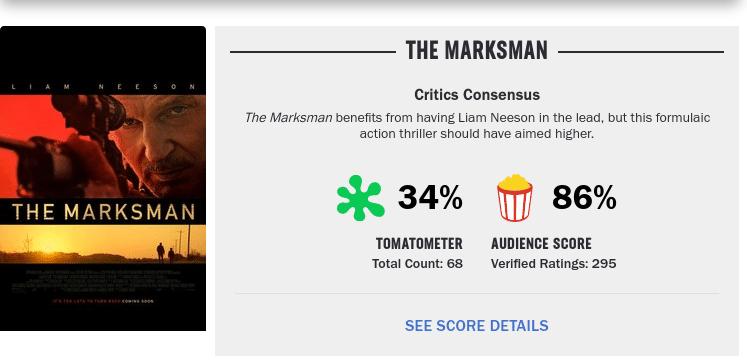 Điểm trên Rotten Tomatoes của phim The Marksman (Tay Xạ Thủ)